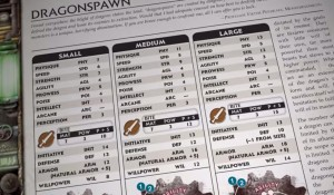 Monsternomicon- Dragonspawn Stat Blocks