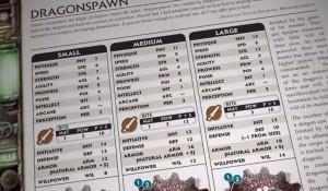 Monsternomicon- Dragonspawn Stat Blocks